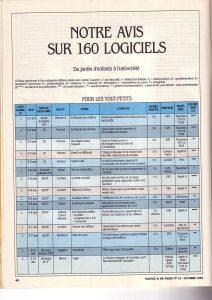 svm-10-comparatifs-logiciels-educatifs-1
