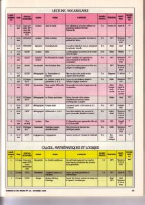 svm-10-comparatifs-logiciels-educatifs-2