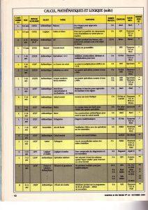 svm-10-comparatifs-logiciels-educatifs-3
