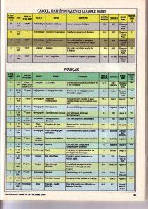 svm-10-comparatifs-logiciels-educatifs-4