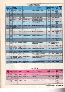 svm-10-comparatifs-logiciels-educatifs-5