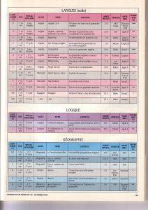 svm-10-comparatifs-logiciels-educatifs-6