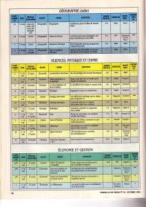 svm-10-comparatifs-logiciels-educatifs-7