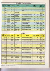 svm-10-comparatifs-logiciels-educatifs-8