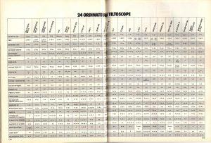 tilt-numero008-page-81